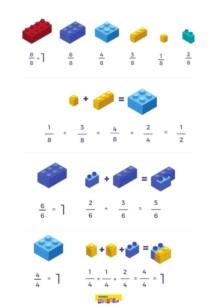 Nauka matematyki w domu ułamki